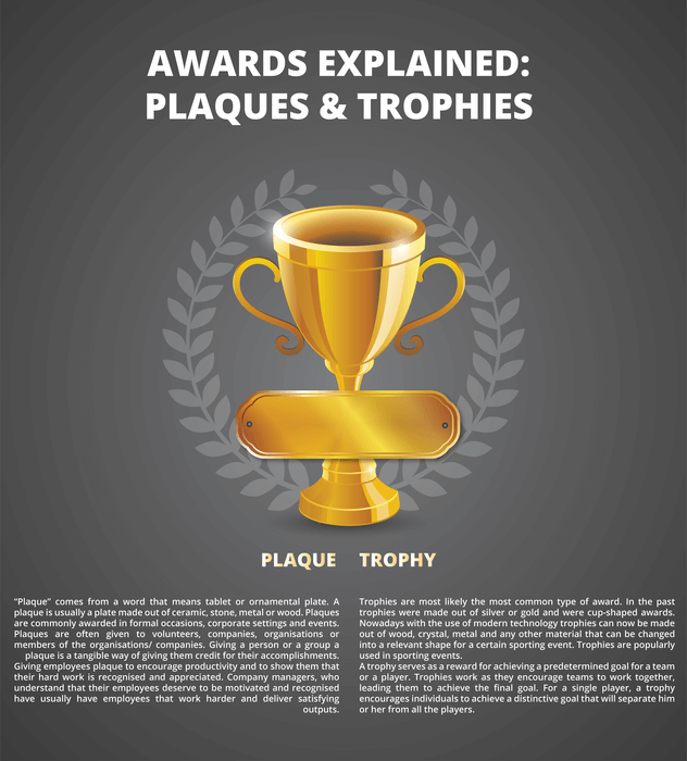 Awards Explained: Plaques and Trophies